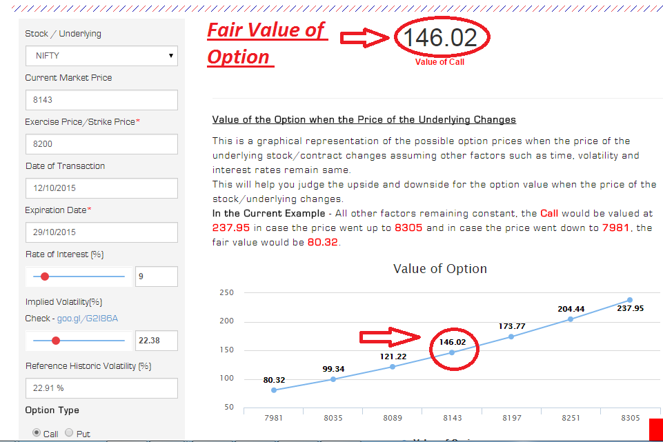 Option Fair Value Calculator
