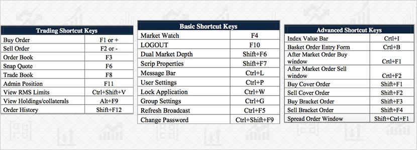 samco-nest-trader-shortcuts-large