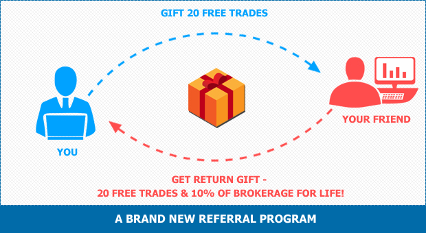 SAMCO Referral Program
