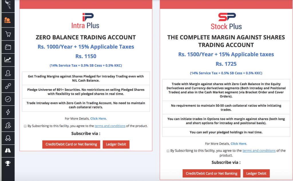 Margin against shares trading account options - IntraPlus and StockPlus